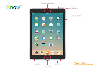 iKnow iPad Basics